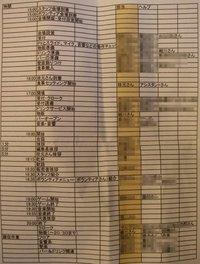 作業分担表。物販は一人になっているが、18時まで、と読めなくもない。