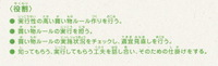 すべての漢字にルビを振ってある