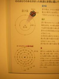原子核と原子の比率がせいぜい1:30の原子模式図