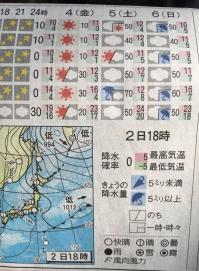 新聞の天気予報記事。傘の向きがおかしい。