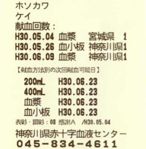 神奈川県:血漿